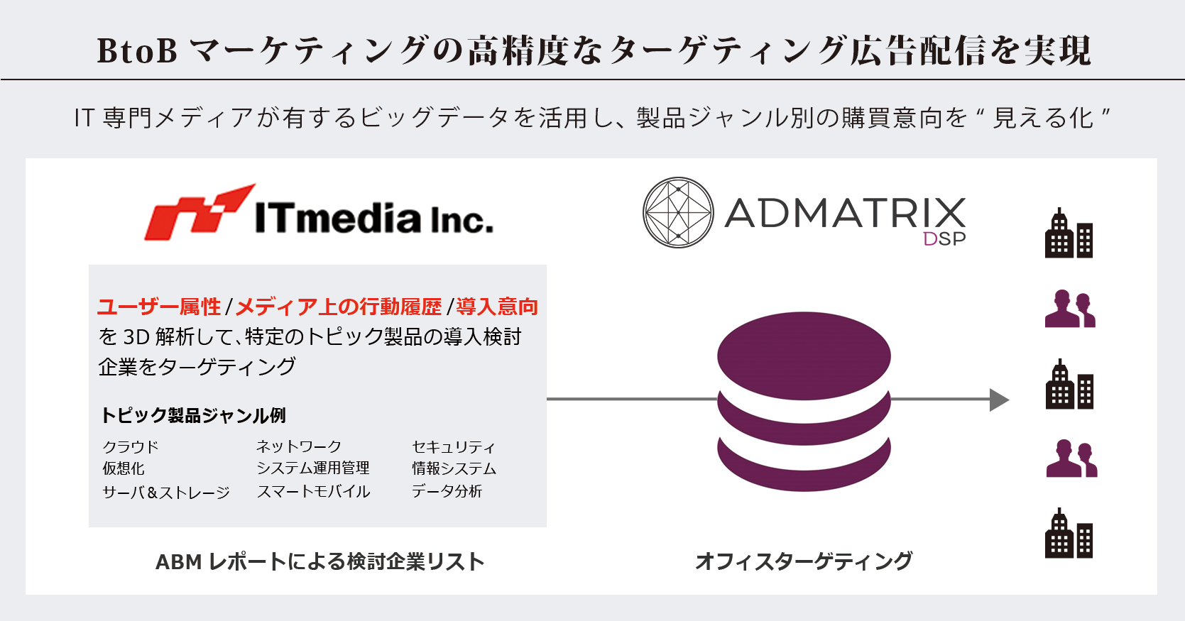 20180515_dsp_ITmedia_05