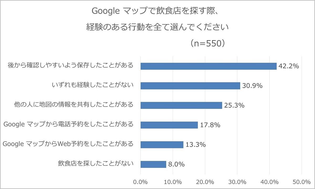 graph_koudou